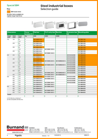 Schneider Electric Spacial SBM selection guide