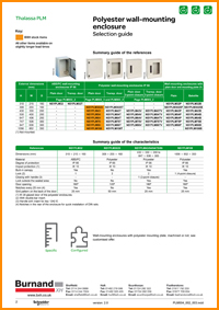 Schneider Electric Spacial S3D selection guide