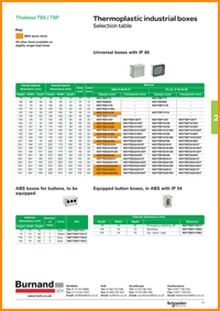 Schneider Electric Thalassa TBS selection guide