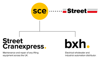 SCX group structure